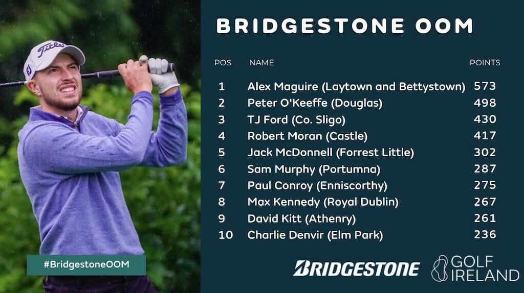 Bridgestone continue support for Men's Order of Merit