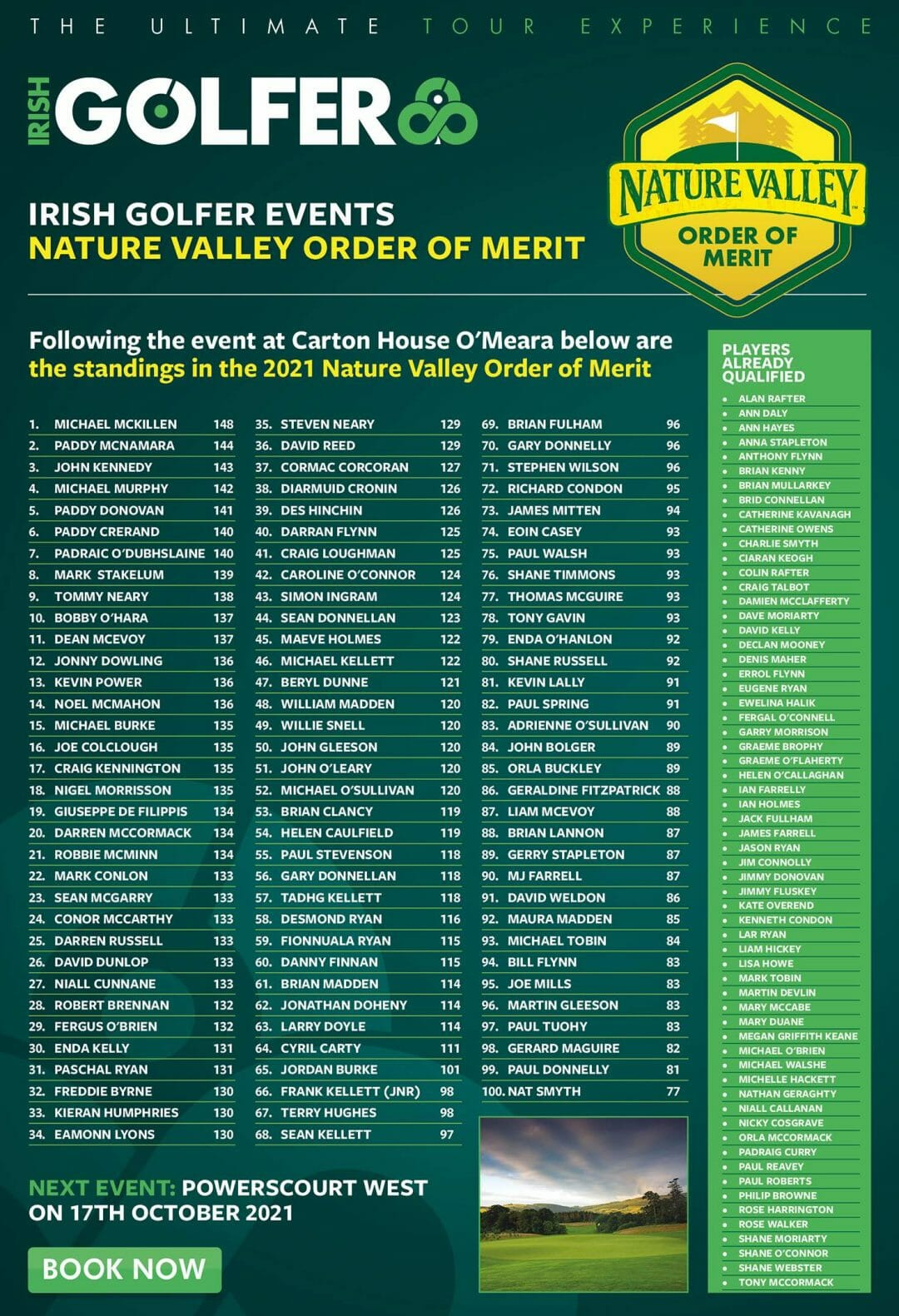 Nature Valley OoM after Seapoint